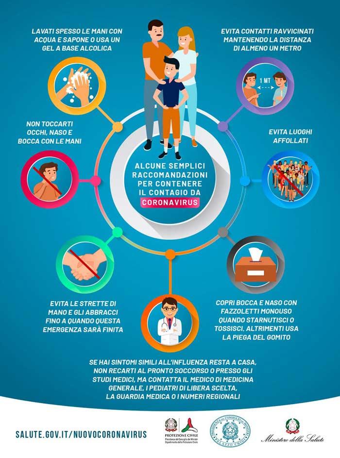COVID-19. Le regole da osservare per limitare la diffusione del virus