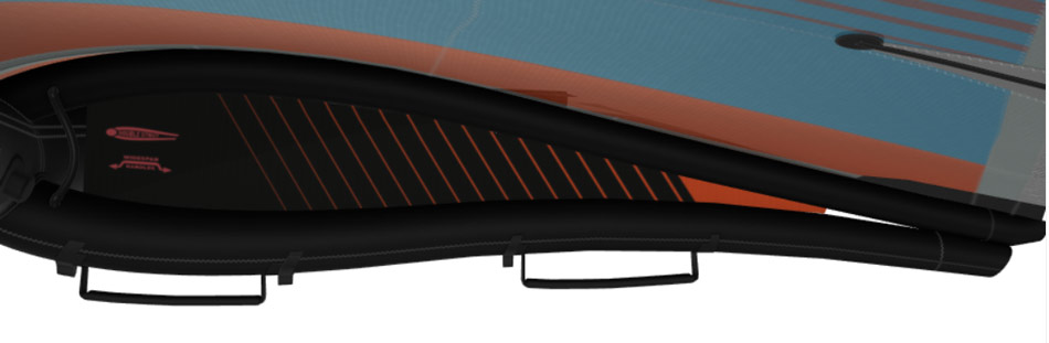 Crosswing X2 handles